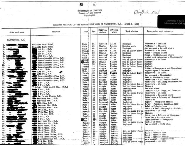 japanese_americans_census - Copy