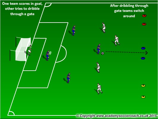 Soccer Practice Plan Template