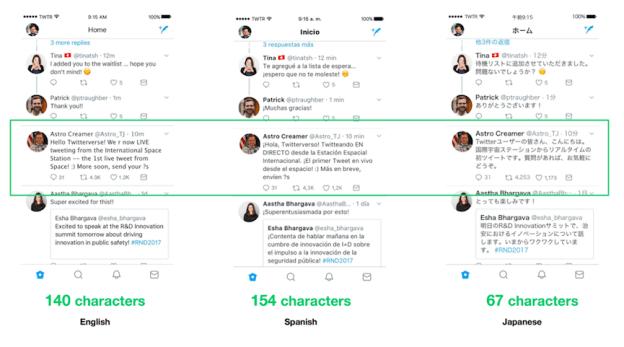 Comparison of tweets