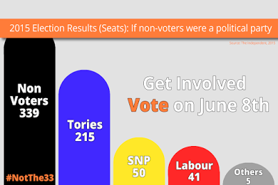 General Election 2017 – Use your vote!