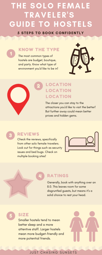 Infographic for solo travelers guide to hostels