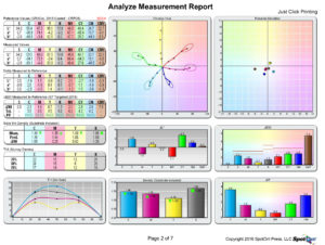 Analyze Measurement Report-2