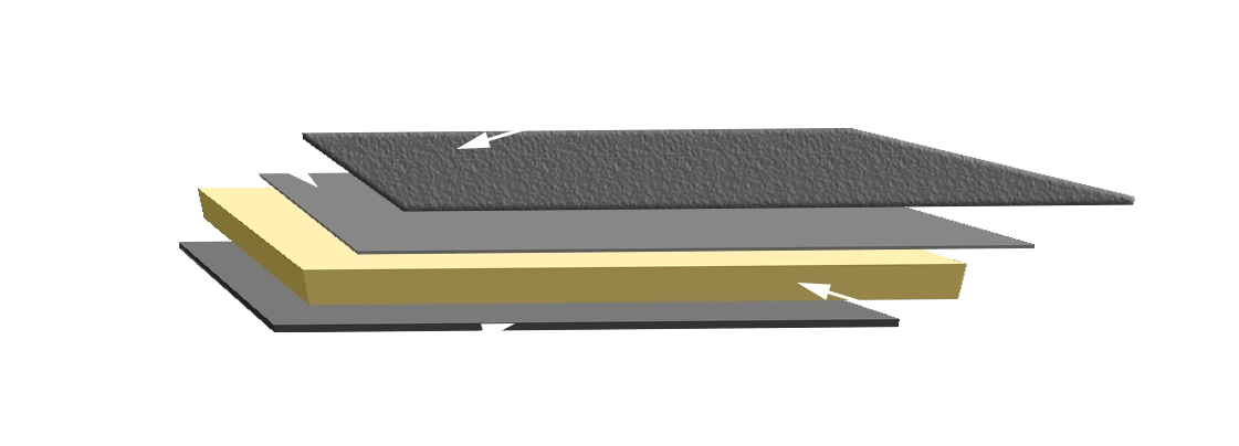 A diagram showing the layers in felt flat roofing