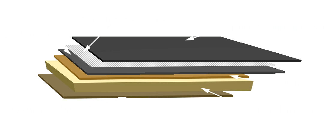 A diagram showing the layers of liquid flat roofing