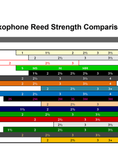 Saxophone reed comparison chart also vandoren traditional alto reeds pack rh justflutes