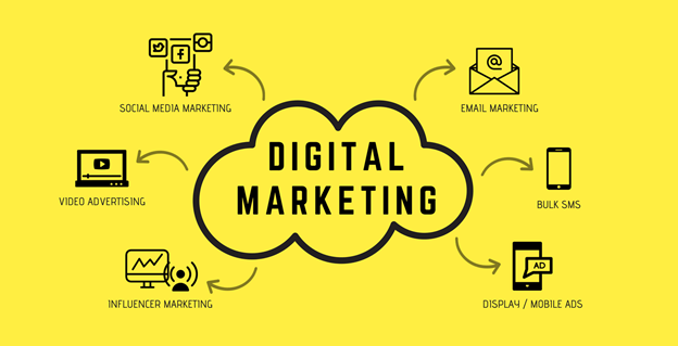 How to sell our product and provider in digital Marketing?