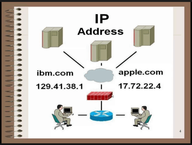 How to Reserve IP Addresses for Any Device on a Wi-Fi Network