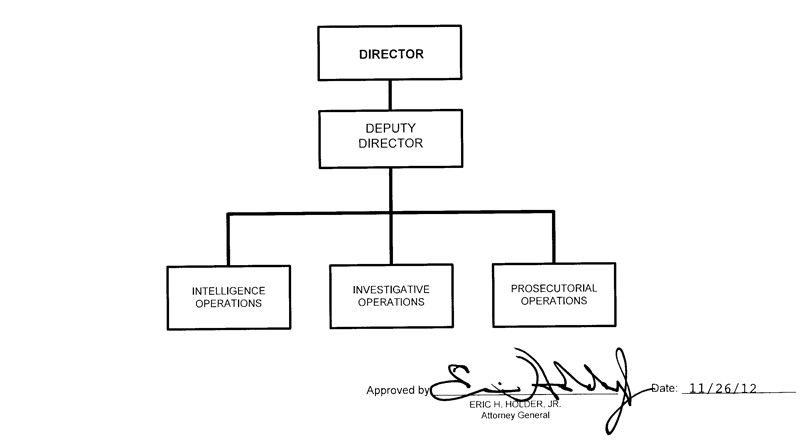 Organization, Mission and Functions Manual: Executive