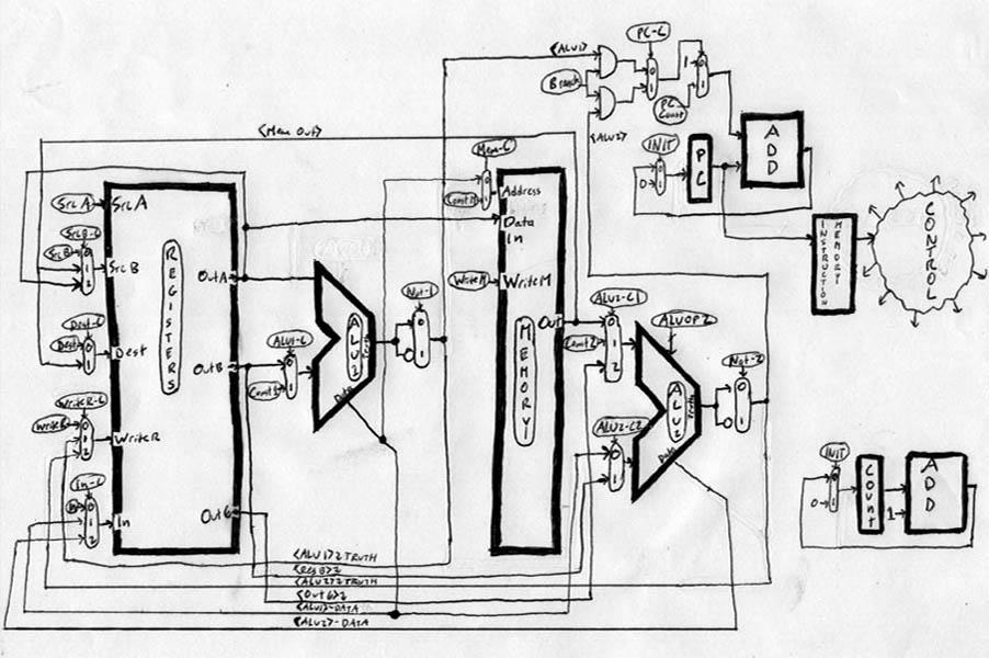 8-bit CPU – Justin-Klein.com