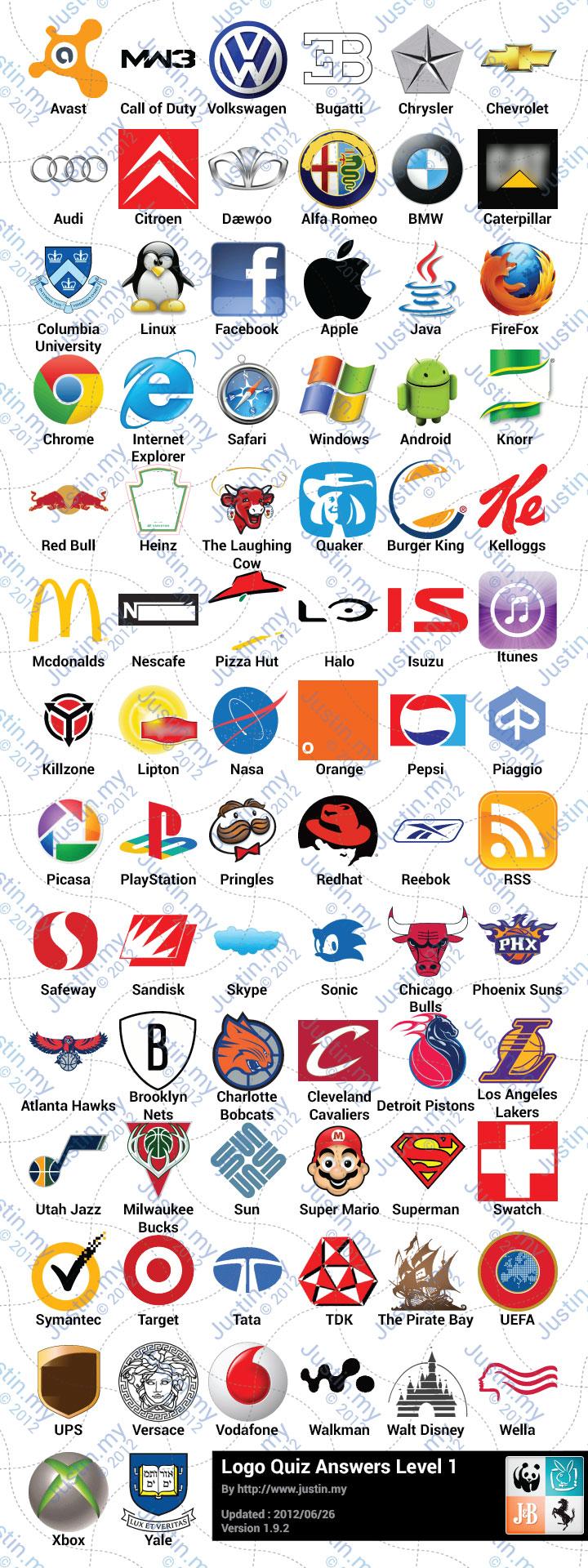 Logos Quiz Answers Level 1