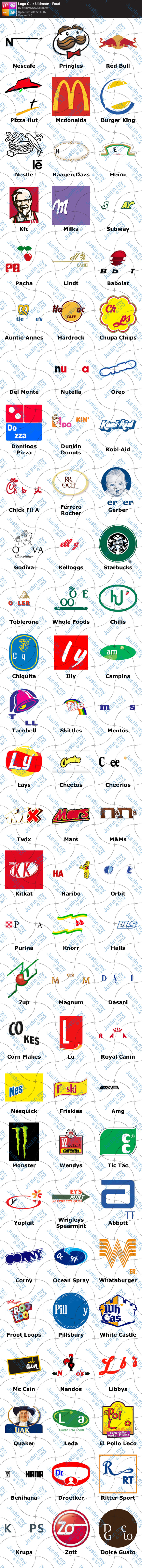 Logo Quiz Ultimate Food