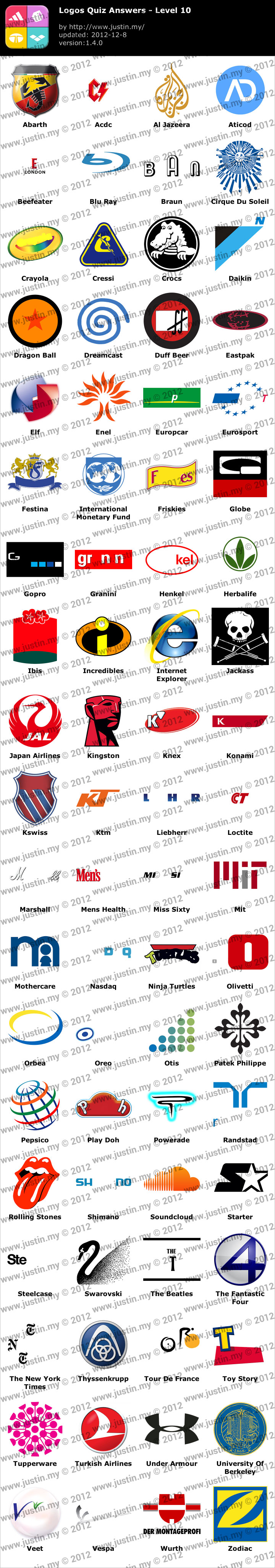 Logo Quiz Answers for iPhone, iPad, Android