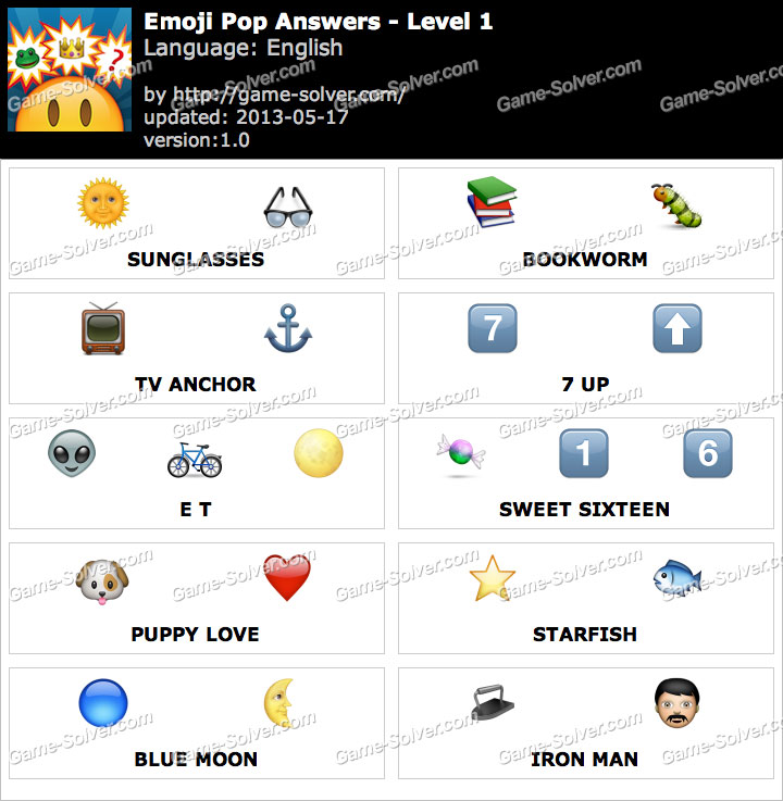 Emoji Pop Answers Cheats For Iphone Ipad Android