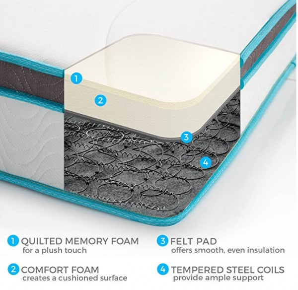 When The Mattresses Arrive They Are Rolled And Compressed In A Vacuum Sealed Bag I Am Really Surprised Ad Just How Crushed Down Compact These