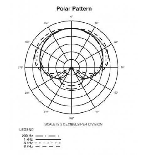 Clarion Radio Wiring Diagram, Clarion, Free Engine Image