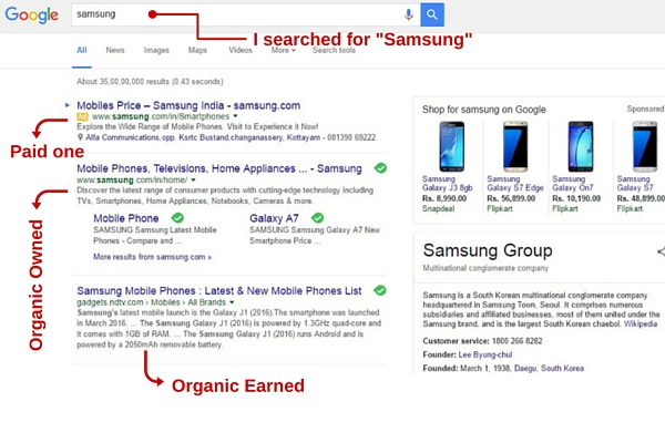 organic search ranking tools