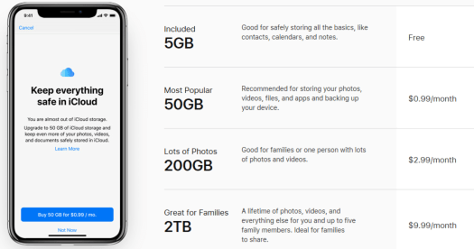 Pricing of iCloud subscription