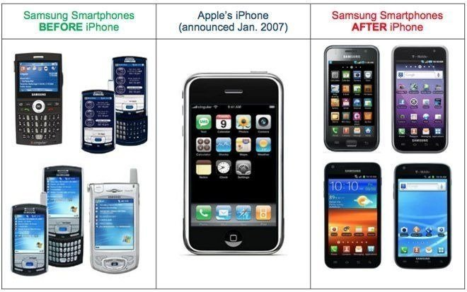 Court overturns Apple's $120M patent win against Samsung