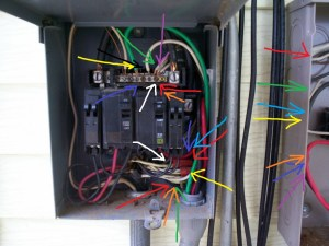 What could be wrong here? A totally full 100 amp electrical panel with an additional subpanel piggybacking off it. What is going on with the wire nuts? This looks like a fire hazard.