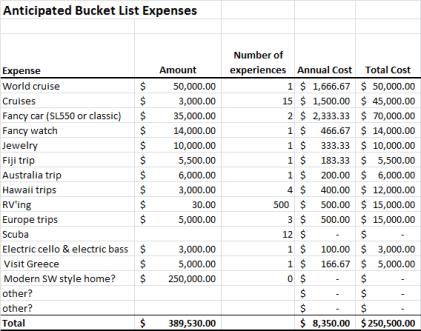 08-10-14_Bucket list