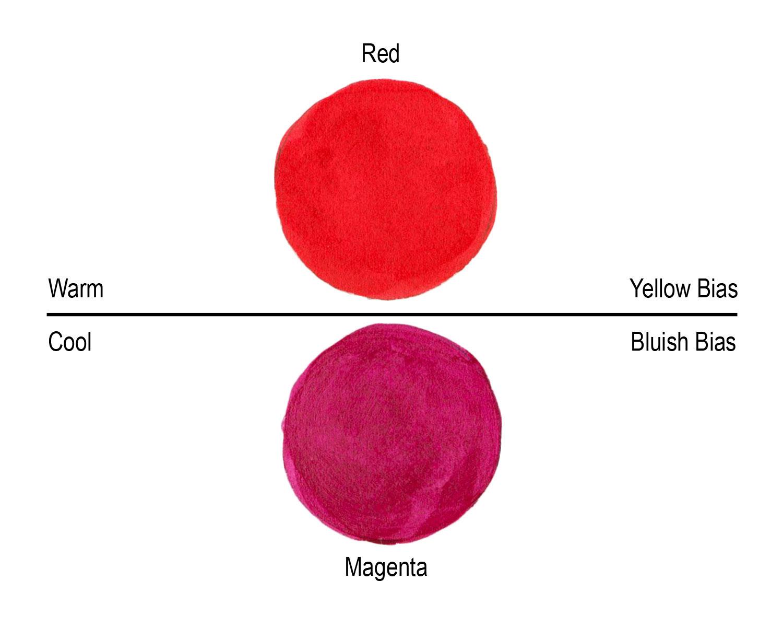 Understanding Warmcool Colours Various