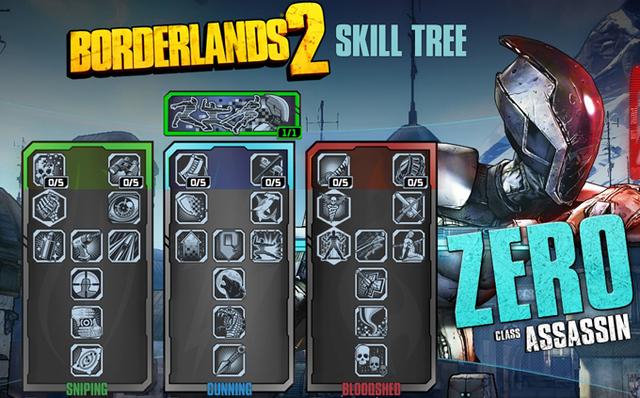 Borderlands 2 Zeros Bloodshed Skill Tree a Risk  Just
