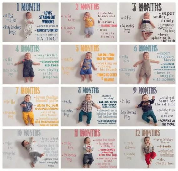 Fotos do desenvolvimento do bebê - Just Real Moms