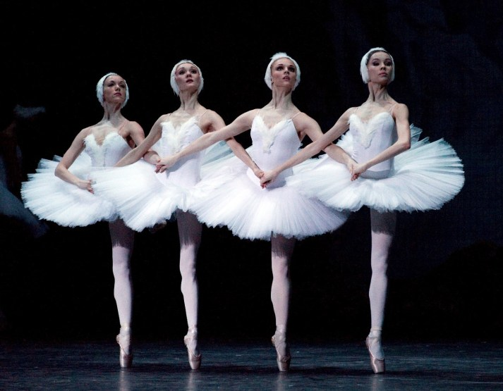 7 curiosidades que você não sabia sobre o ballet