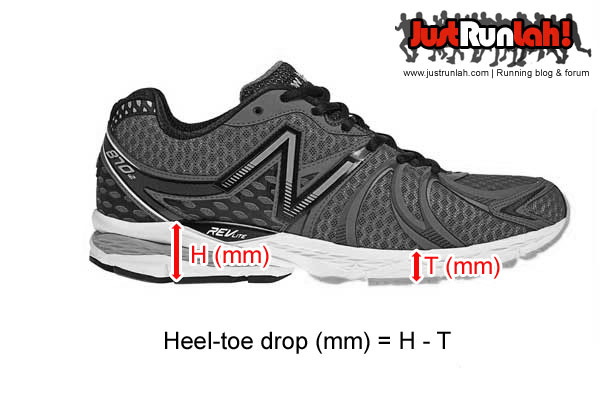 What Is A Midsole Drop How To Run Happy