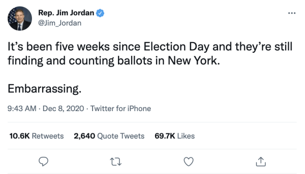"""A tweet by Rep. Jim Jordan (@Jim_Jordan) on December 8, 2020 at 9:43am reads, """"It's been five weeks since Election Day and they're still finding and counting ballots in New York. Embarrassing."""""""