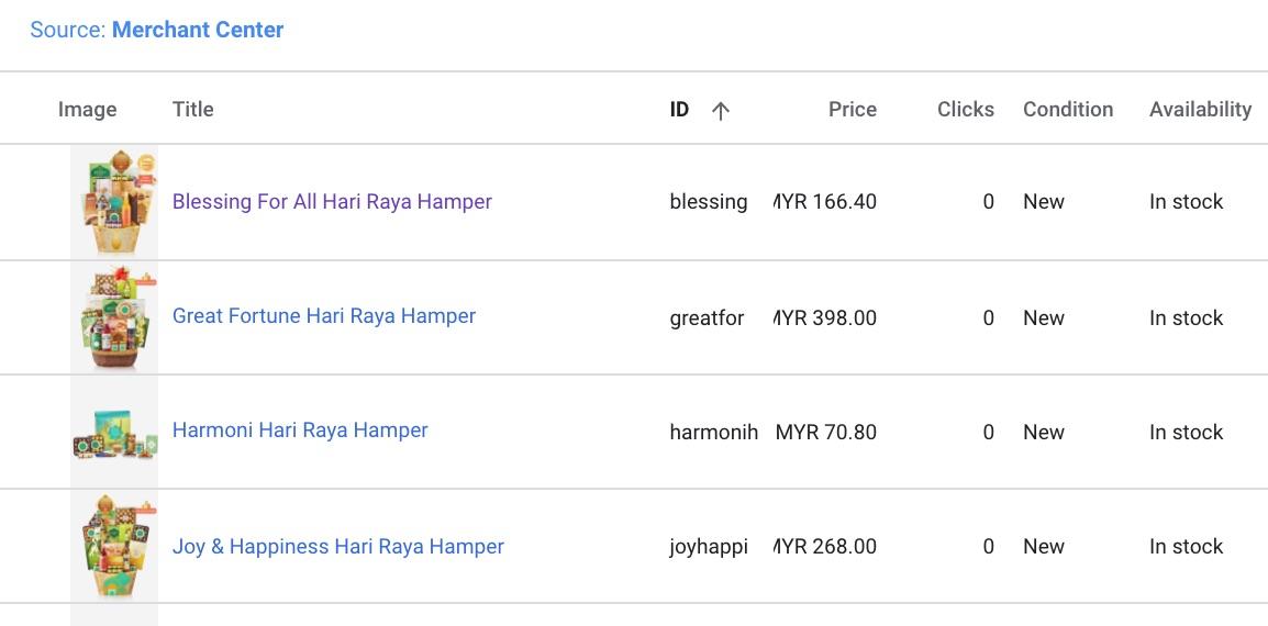 Google Shopping Ads feeding Service