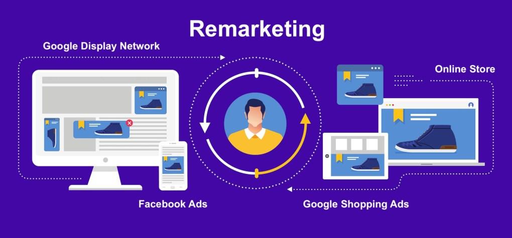 Malaysia Rmarketing Ads Agency Service