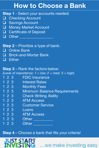 How to Choose a Bank Scorecard