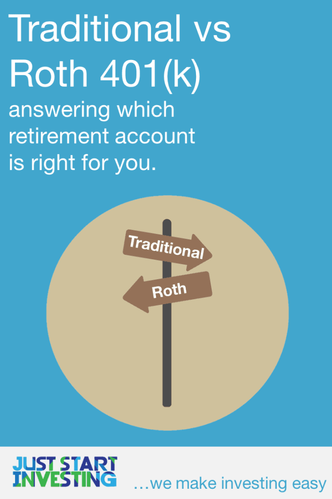 Traditional vs Roth 401(k) - Feature