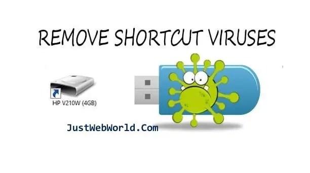 usb flash drive shortcut virus remover free download