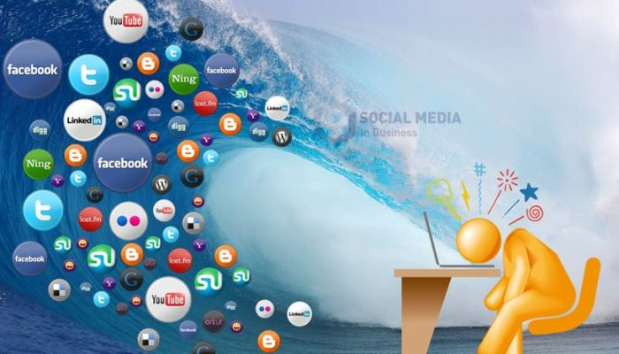 Social Proof will Gain Significant Traction
