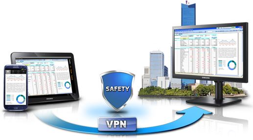 Going Virtual: The Benefits of VPNs