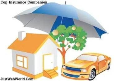 Insurance Companies US