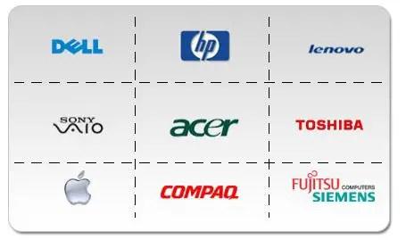 Top Computer Brands