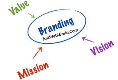 Brand Marketing Trends