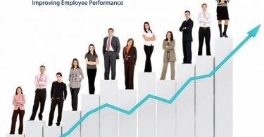 How to Improving employee performance