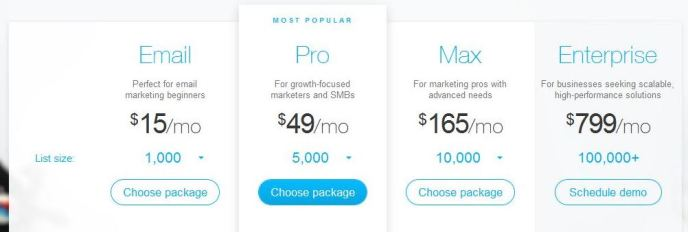 Pricing Plans of GetResponse