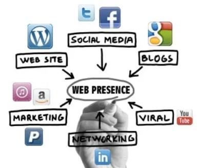 Large Web Presence