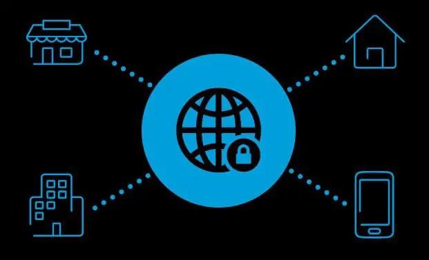VPN service provider