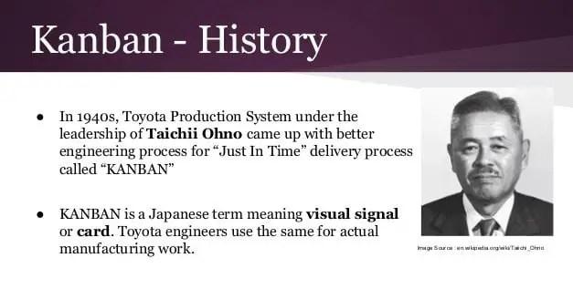 The History of Kanban