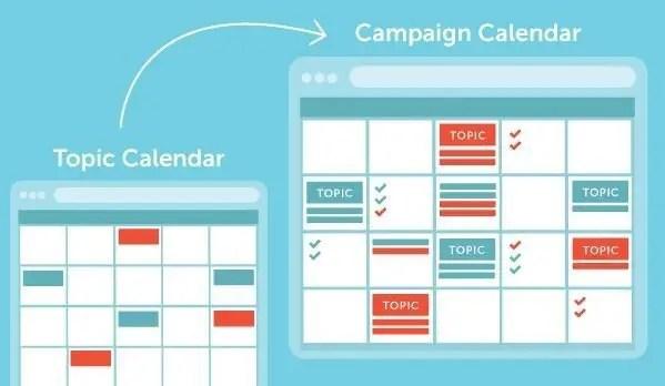 Personalized Content Calendar