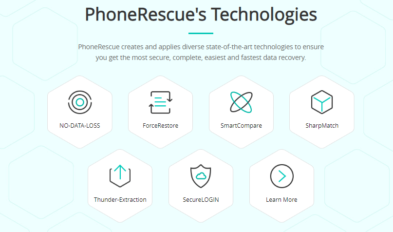 PhoneRescue's Technologies