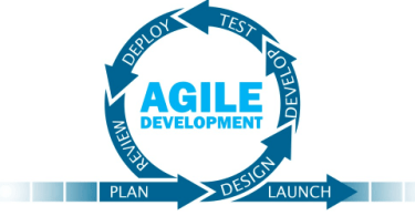 Top Agile Certifications