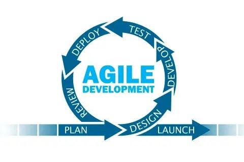 Top Agile Certifications
