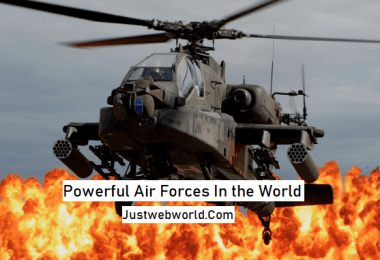 Largest Air Forces in the World